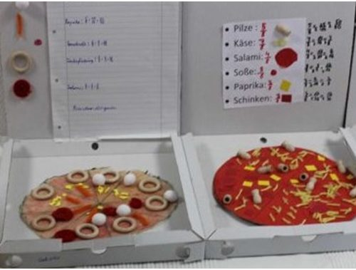 Mathematische Pizza