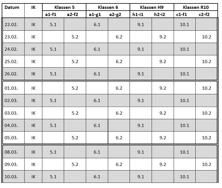 Regelungen ab 22.02.2021 – für die Intensivklasse, die  Jahrgangsstufen 5 und 6 sowie die Klassen  H9 und R10 –